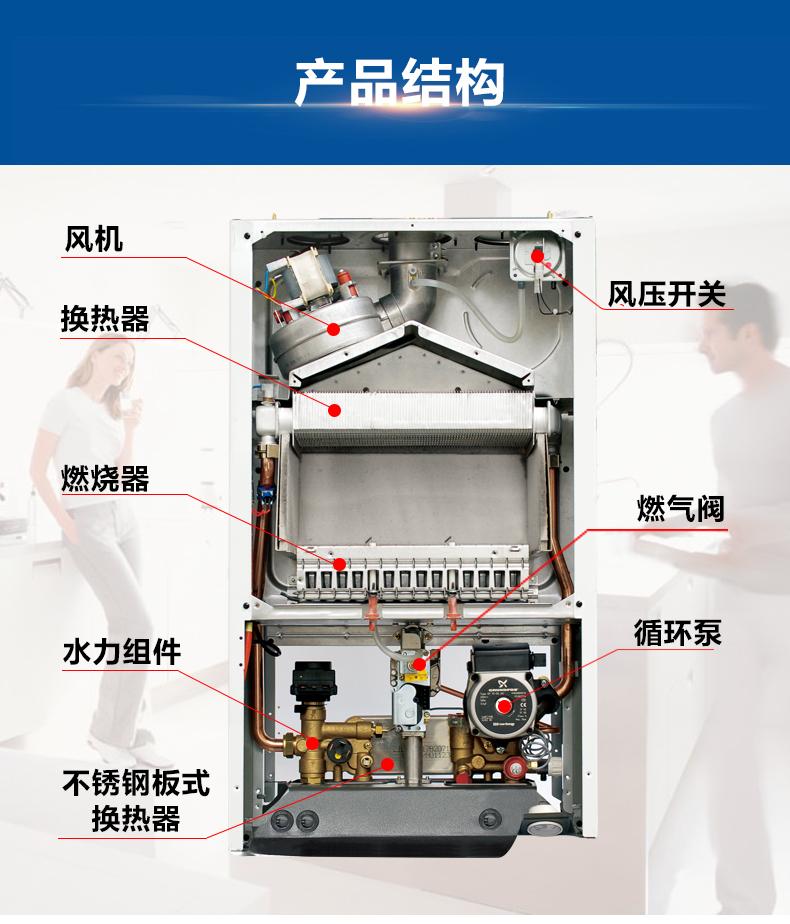 八喜ECO3壁挂炉维修方面